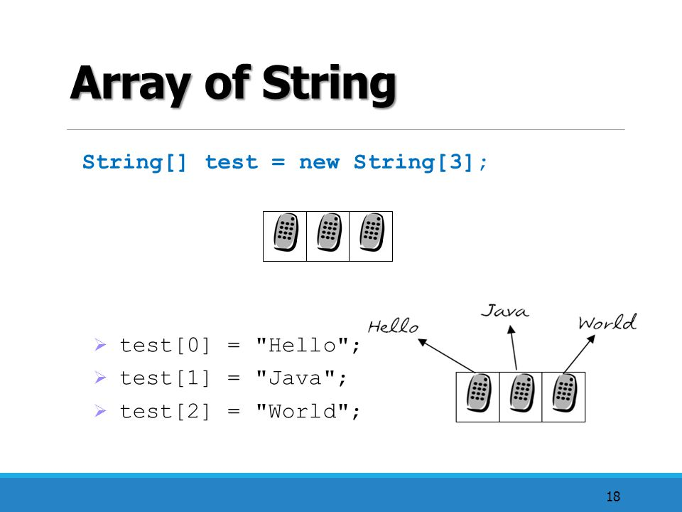 Array of String String[] test = new String[3]; test[0] = Hello ;